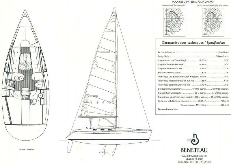 Beneteau 36s7 For Sale By Jan Guthrie Yacht Brokerage